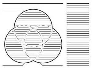 Foldables Templates - Bing Images | 3 circle venn diagram ...