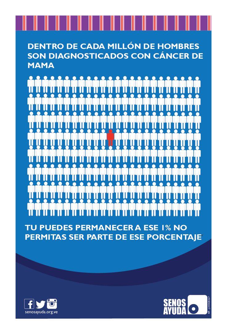 Segunda publicidad para la camapaña de concientización contra el cáncer de mama en los hombres para la organización de SENOSAYUDA