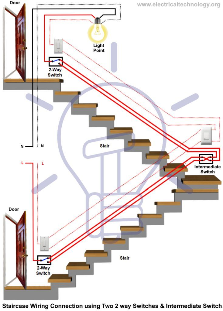 Staircase Wiring Circuit Diagram How To Control A Lamp From 2 Places Niche Instalacoes Eletricas Projetos Eletricos Eletrica Predial