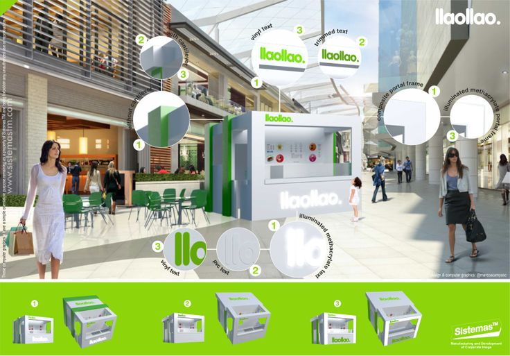 Diseño de kiosko de helados