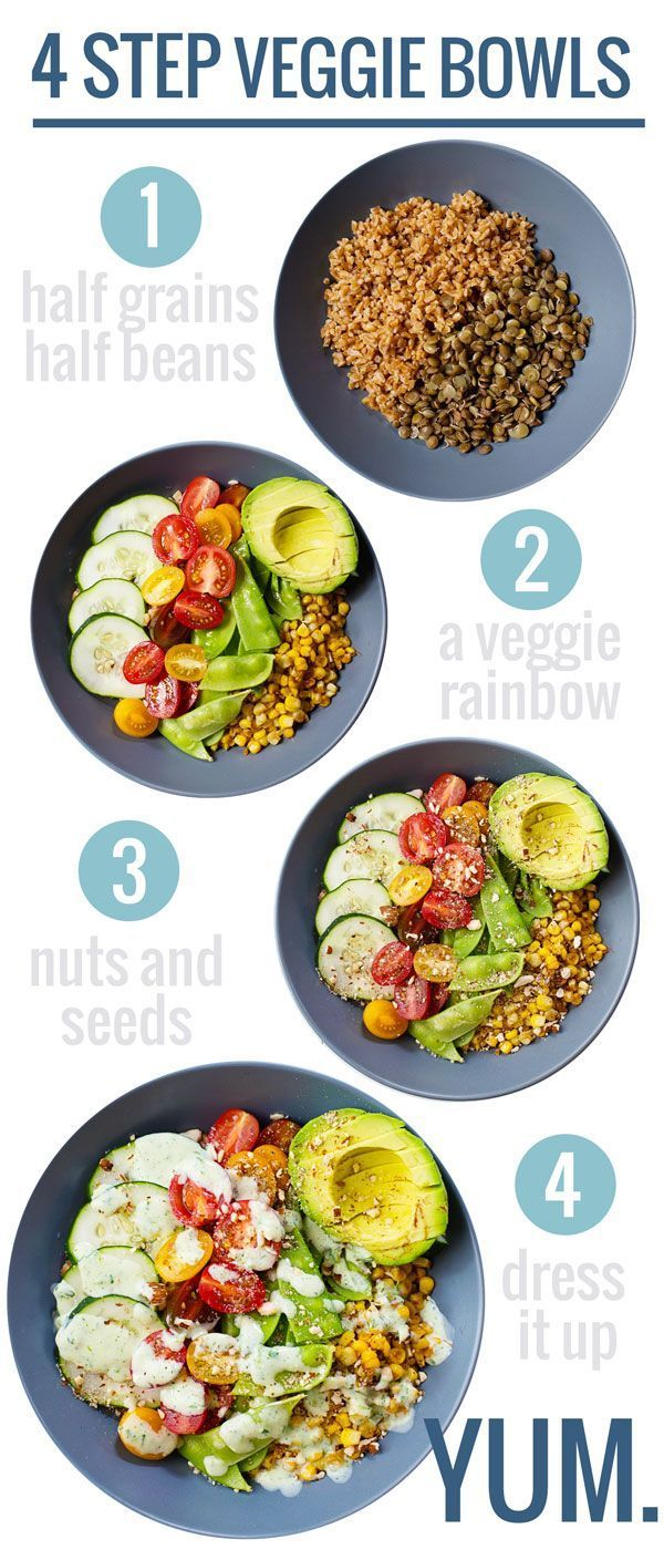 4 Step Rainbow Veggie Bowls with Jalapeño Ranch // vibrant and fresh layers of veggies, grains, nuts and avocado via Pinch of Yum #healthy