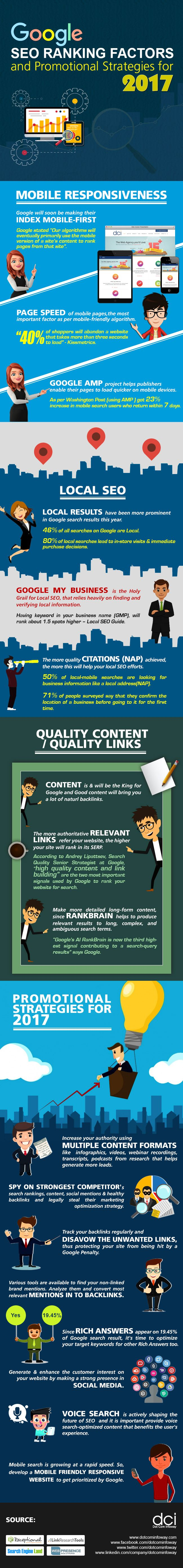 http://www.business2community.com/infographics/google-seo-ranking-factors-promotional-strategies-2017-infographic-01807904