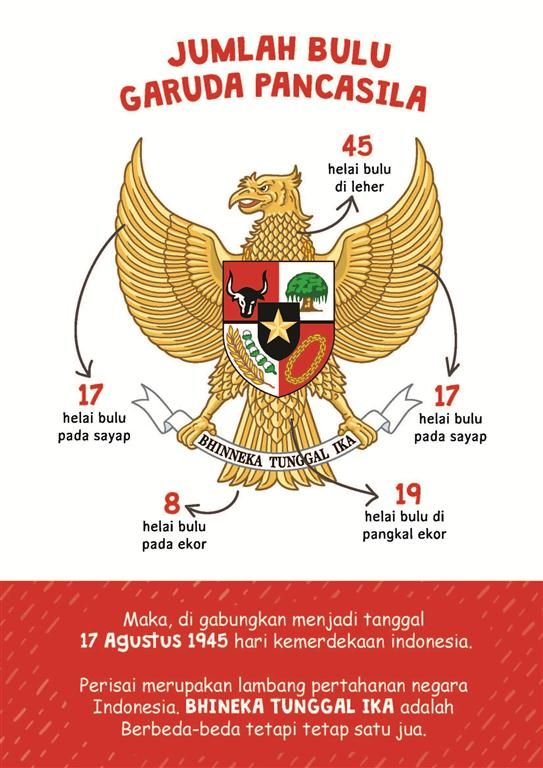 This is garuda and the national emblem of Indonesia. The feathers of the bird represents the independence of Indonesia, the independence day of Indonesia is on August 17 1945. The bird holds a script with a text which stands for the unity of Indonesia. In front of the bird you see a shield with symbols, these symbols represents the different philosophies in Indonesia.