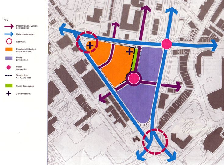 Urban design concepts diagram.  Assume this was created using illustrator.  I pinned because I find this easy to read.