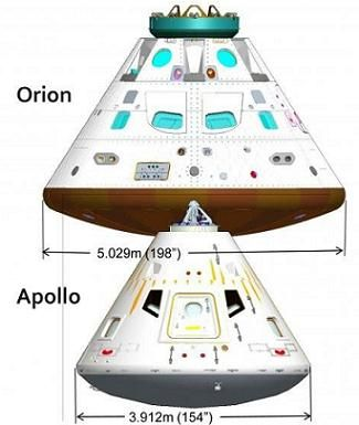 Orion - Apollo. Looks like there's no messing with a proven design!