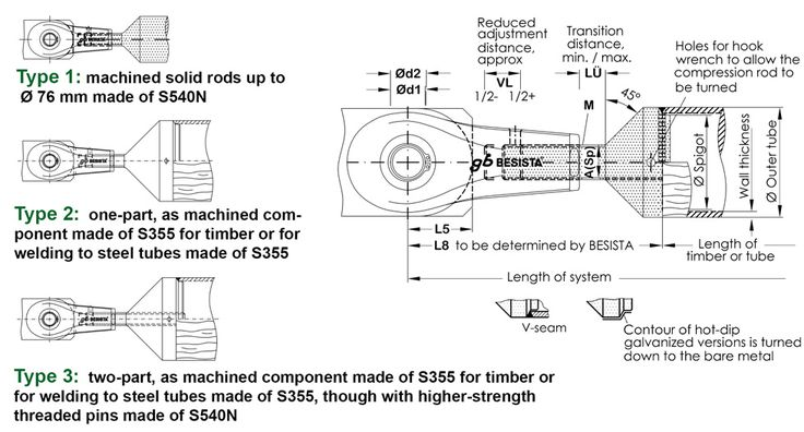 Technical data of compression rod connections for BESISTA compression struts of steel and timber