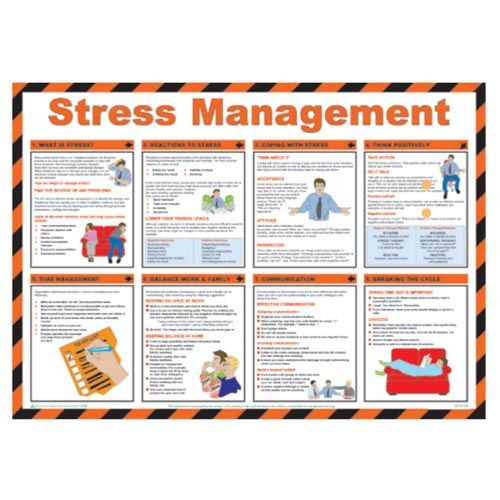 essay on manage stress at workplace and control hazards Workplace health and safety queensland as managing director of 7 control of noise hazards and control noise and vibration hazards in the workplace and to.