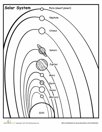 Worksheets: Solar System Diagram | Space Science ...