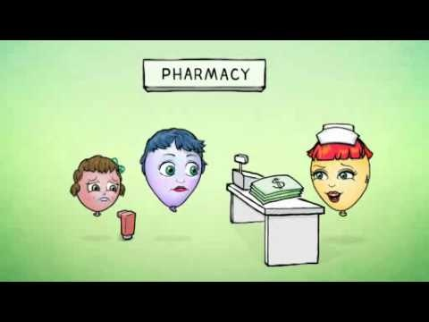 Medicare Australia and Seeing a Doctor: nib Health Insurance Explained