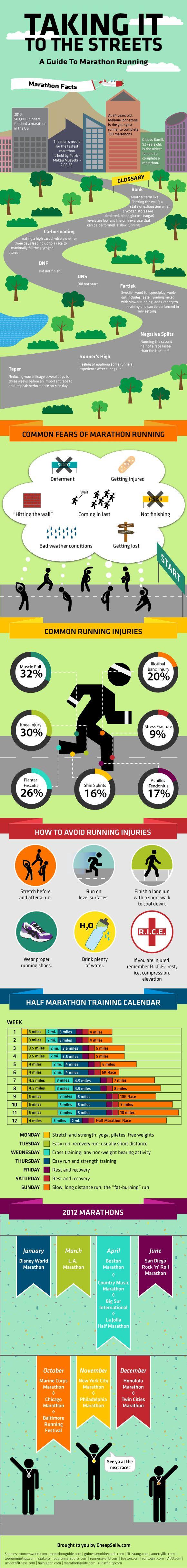 infographic guide to marathon running.