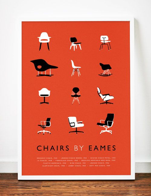 Poster that displays all of Eames' classic chairs