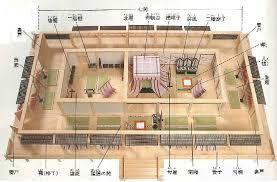 「寝殿造」の画像検索結果