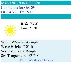 Ocean City Maryland Weather Forecast for Thursday, October 9, 2014 - Great Balls of Fire! #ocmd