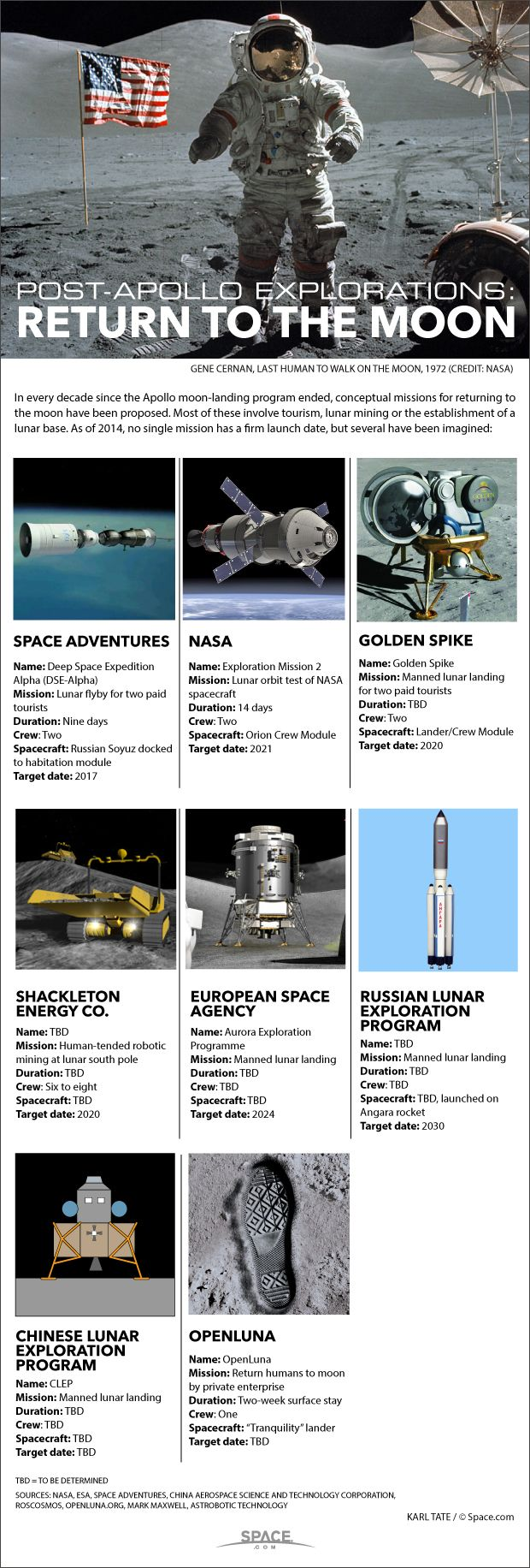 best Space Beam me up images on Pinterest  Outer space The