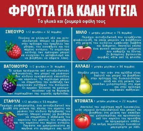 Φρούτα για καλή υγεία!  Διαβάστε τα γλυκά και ζουμερά οφέλη τους! Τα καλά από το #σμέουρο, #μήλο, #βατόμουρο, #αχλάδι, #σταφύλι και #ντομάτα σε ένα #infographic