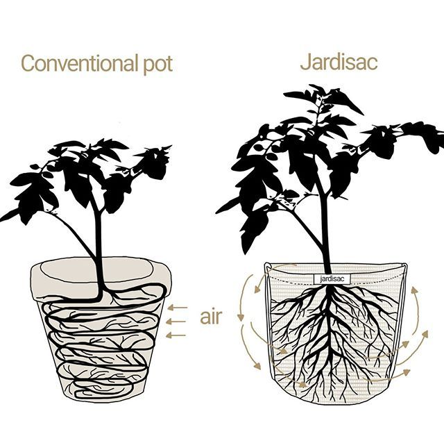 The Breathable Garden Pot Durable and permeable, jardisac lets the water run through the soil creating maximum air circulation to the roots and the soil. The pot is well conceived and low maintenance. It resist bad weather, tears, and is treated against UV rays.