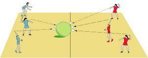 <center>Dodgeball Variation Using a Cageball</center>