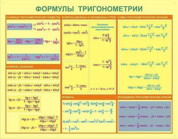 Математические формулы в таблицах / Взлом логики