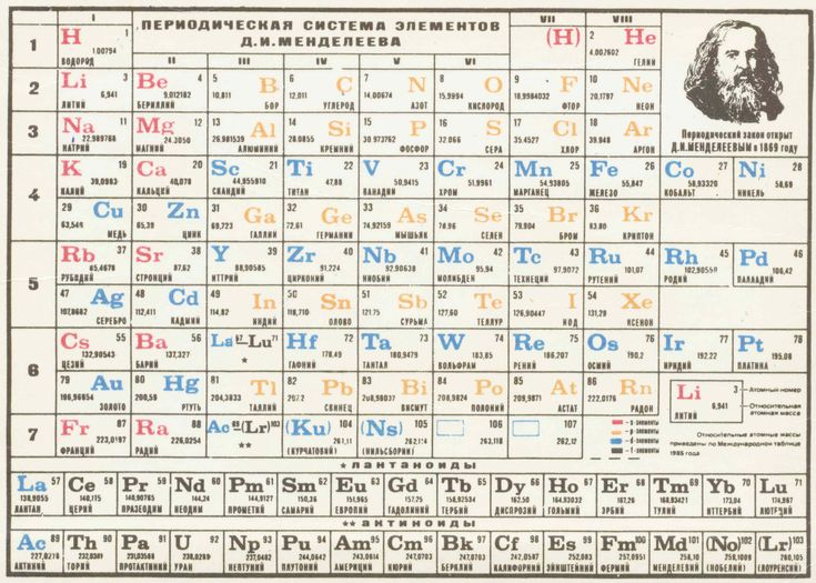 oldschool Russian periodic system #infographics #nostalgy