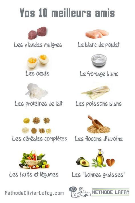 10 aliments régime #regime #nutrition #methodelafay. Maintenant on sait quoi co…