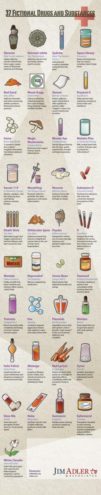 Fictional drugs and substances - infographic