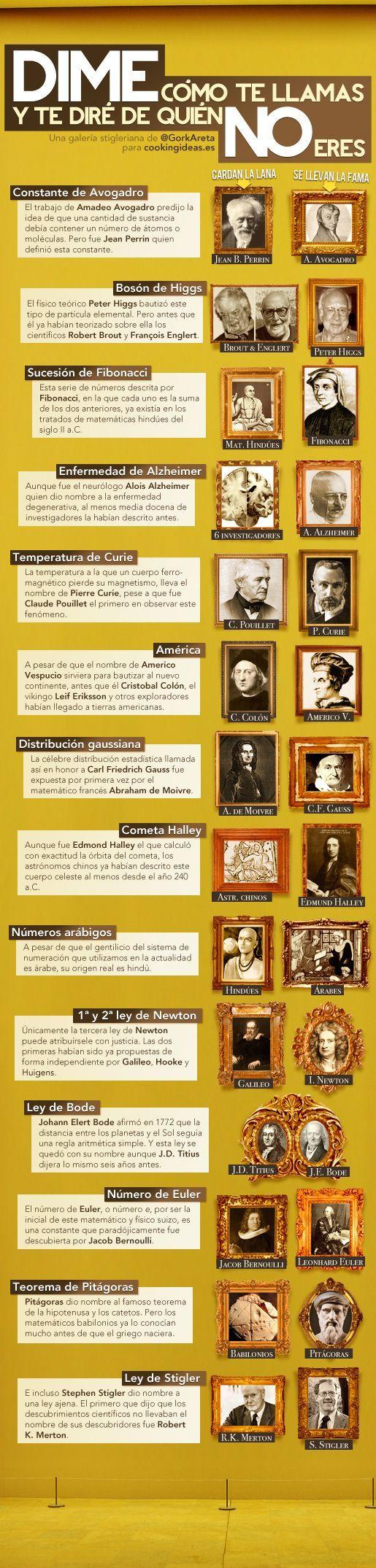 Educational infographic : Dime cómo te llamas y te diré de quién no eres #infografia