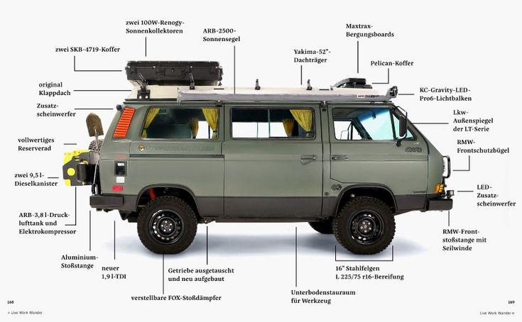 So sieht ein perfekter Ausbau aus. Der VW T3 Vanagon Synchro mit Allradantrieb…..