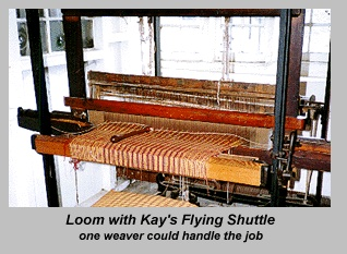 In the year of 1733, John Kay invented the flying shuttle ...