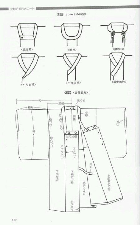 Michiyuki patterns