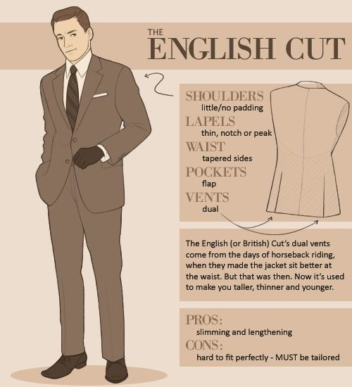 english cut suit my style pinterest english italian