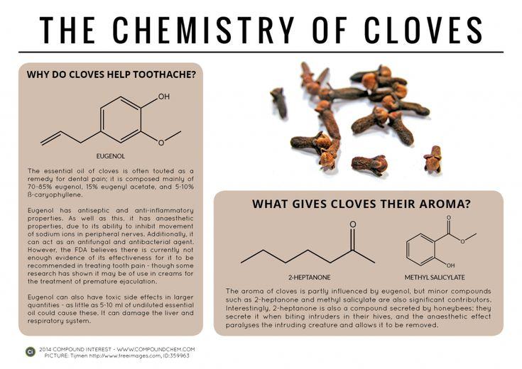 The Chemistry of Cloves