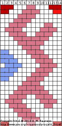 Køstrup, Mønster 6