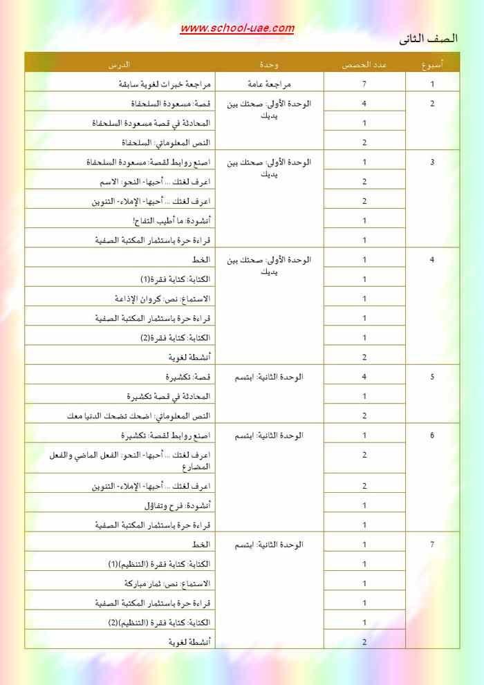 الخطة الفصلية لمادة اللغة العربية للصف الثانى الفصل الدراسى الأول 2019 2020 مدرسة الامارات How To Plan School 2nd Grade