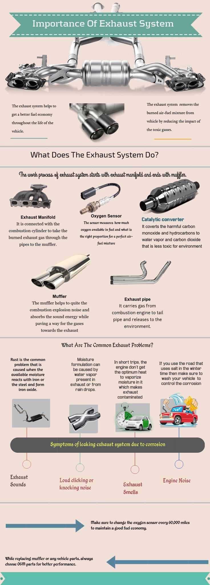 70 best cars images on pinterest info graphics infographic and find this pin and more on cars by georgebarrier fandeluxe Gallery