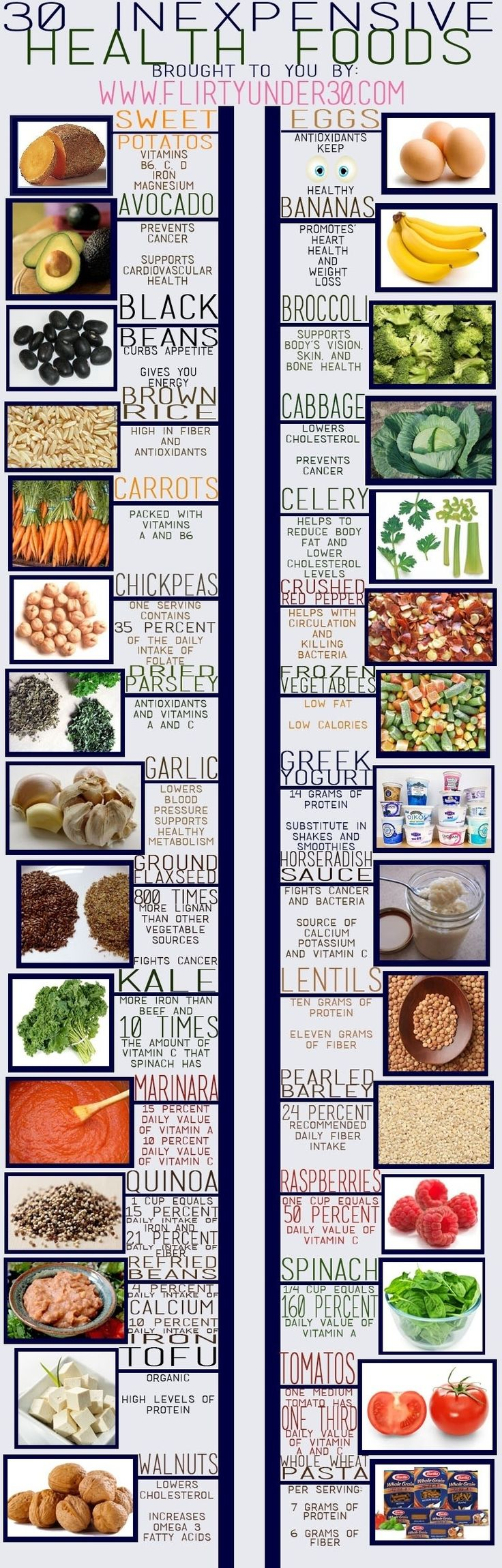 Without a doubt, eating well and heathy is very essential to keep your body fresh, energized and in good condition. However, some times, food that is considered to be healthy can be a little bit unreasonable in terms of price. Here is a list of 30 food items that are amazingly healthy as well as inexpensive, so it's a win-win situation! Check it out: Infographic by –Flirty Under 30