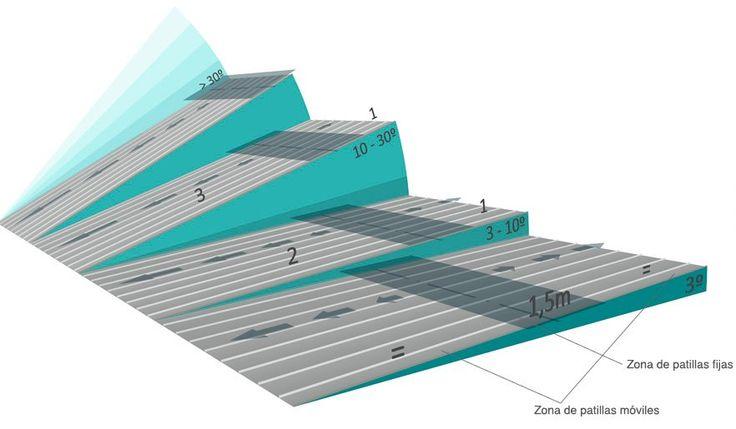 cubierta curva detalle constructivo - Buscar con Google