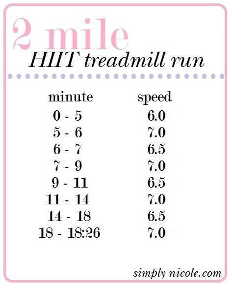 The HIIT (High Intensity Interval Training) Treadmill (or shall we say, Shredmill) workout this week for kicking your metabolism into high gear and ultimate fat burning! Dont forget to checkout the Playlist too - it will definitely keep you on your toes during this workout!