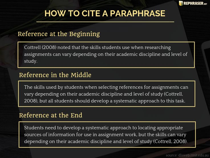 Citing A Paraphrase Citation Cite How To On Online Article