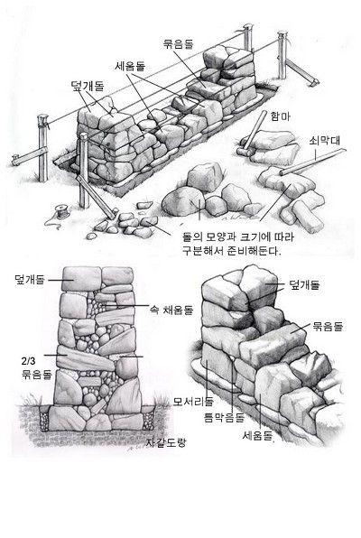 돌담쌓기 방법