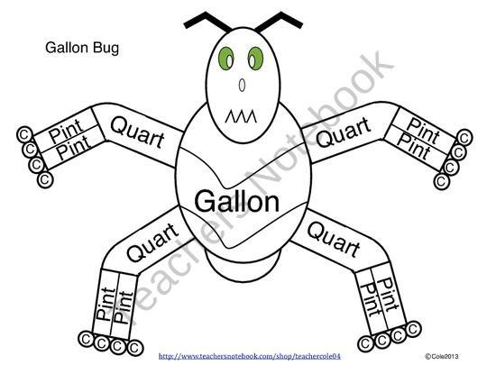 Gallon Man Template