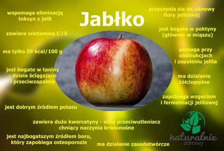 Naturalne ciekawostki jabłko.