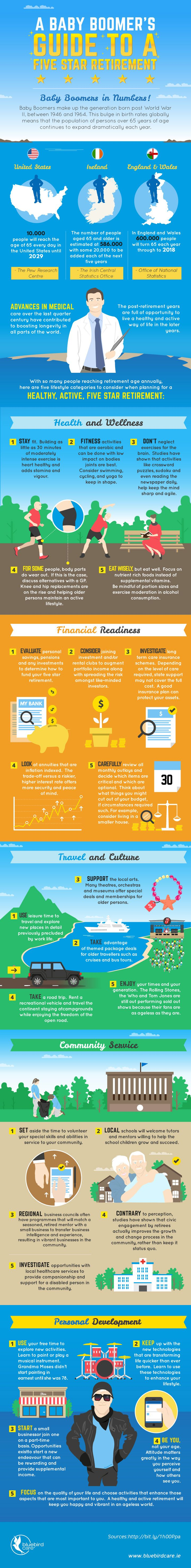 A Baby Boomers Guide To A Five Star Retirement #infographic
