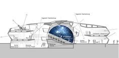 Image result for astronomical observatory architecture
