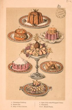 Enjoy high tea with recipes from the Country Women's Association of NSW, champion bakers since 1922. See historic Australian cookery books dating back to the early 19th century from the John Hoyle Cookery Collection