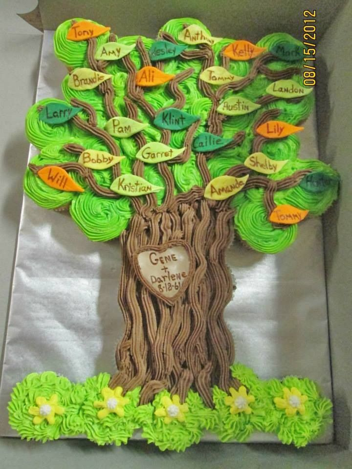 I love this family tree cake !!