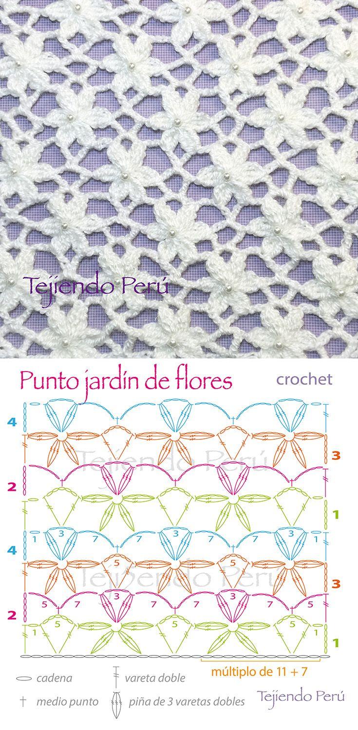 Las 25 mejores ideas sobre manta de flores de ganchillo - Dibujos de ganchillo ...