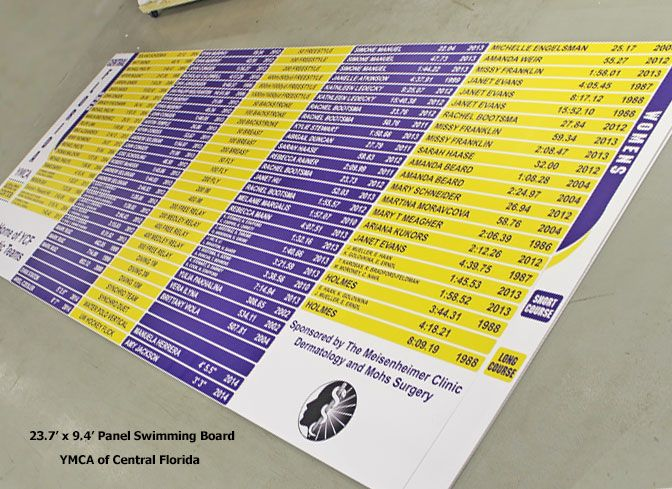 Swimming record board for the YMCA of Central Florida in production.  This board has  space for both short course and long course records.