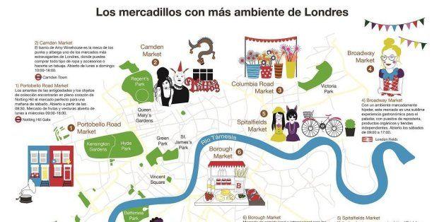 La ruta de los mejores mercadillos de Londres (MAPA)