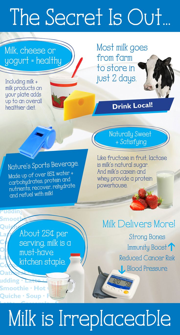 Wondrous Secrets of Milk - Healthy Eating > Milk + Dairy > The Secret is Out Infographic Credit: Dairy Council of California