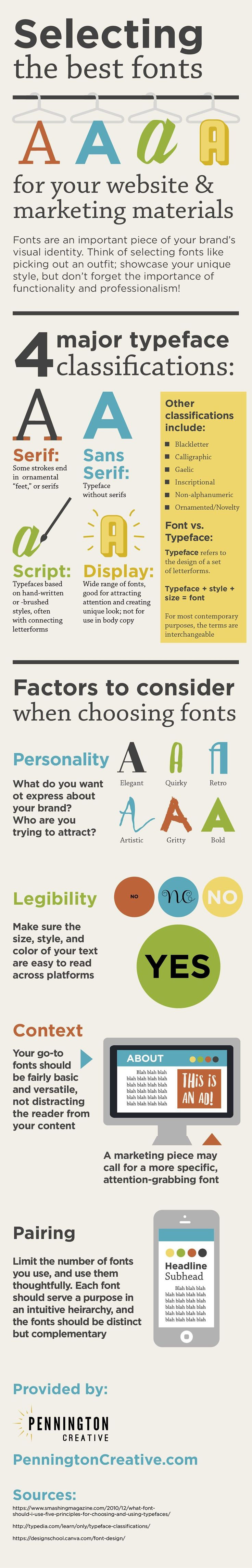 Web Design Basics: How to Choose the Right Font for Your Website [Infographic]